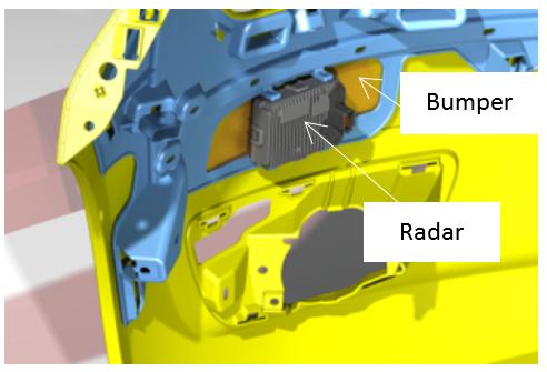 Integration behind a bumper